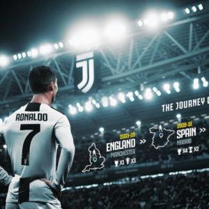 download CR7 Juventus