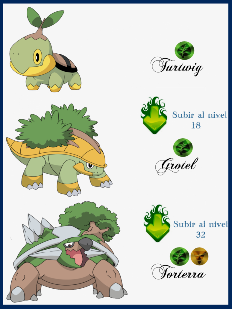 182 Turtwig by Maxconnery on DeviantArt
