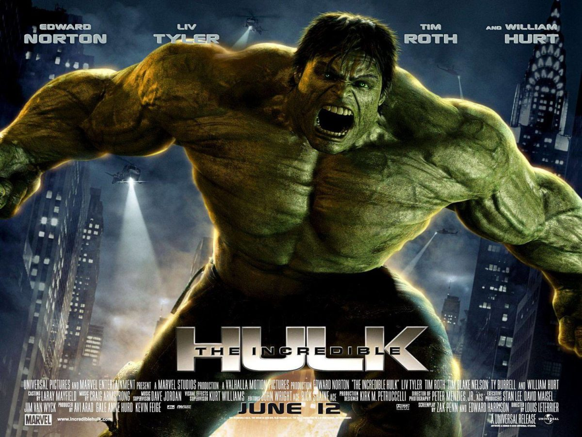 Wallpapers For > Incredible Hulk Wallpaper Avengers