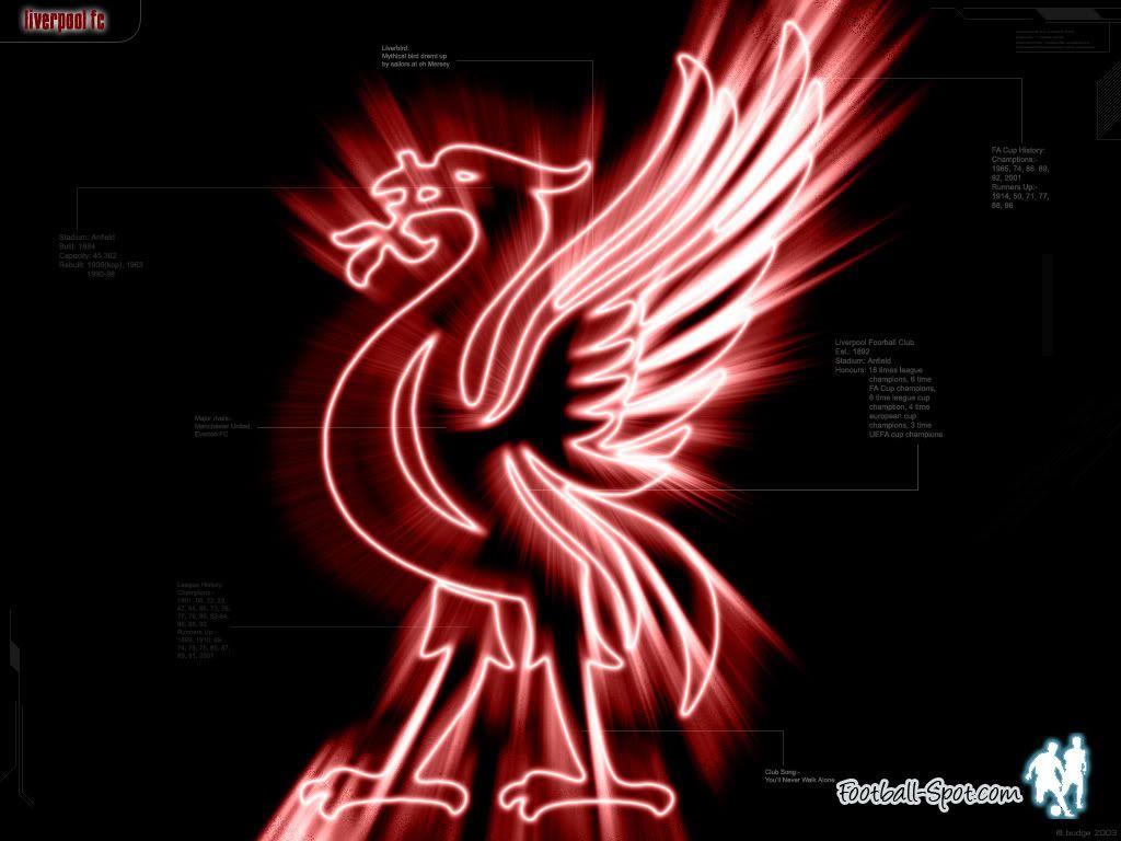 Liverpool FC background Liverpool FC wallpapers | IMAGEIF