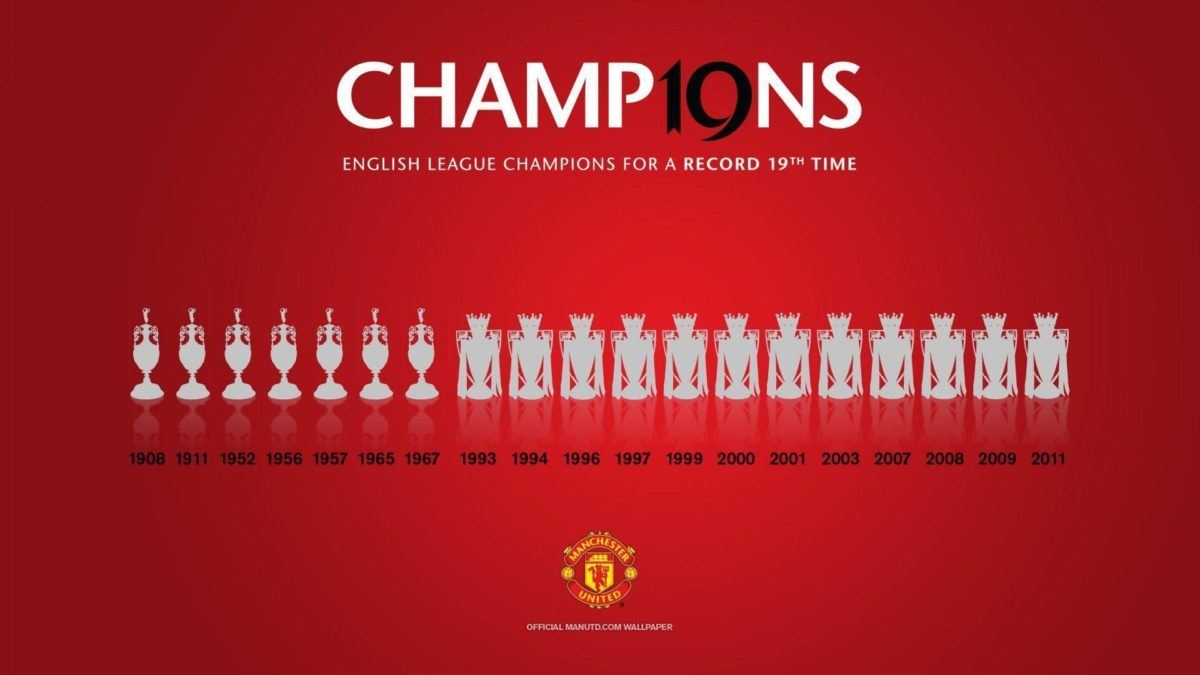 Wallpapers Man United Group (82+)