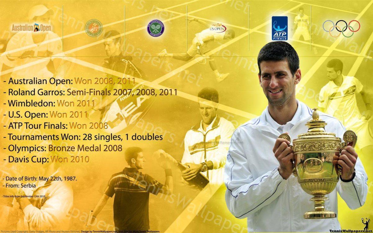 Novak Djokovic Career Info Widescreen Wallpaper – Tennis Wallpapers