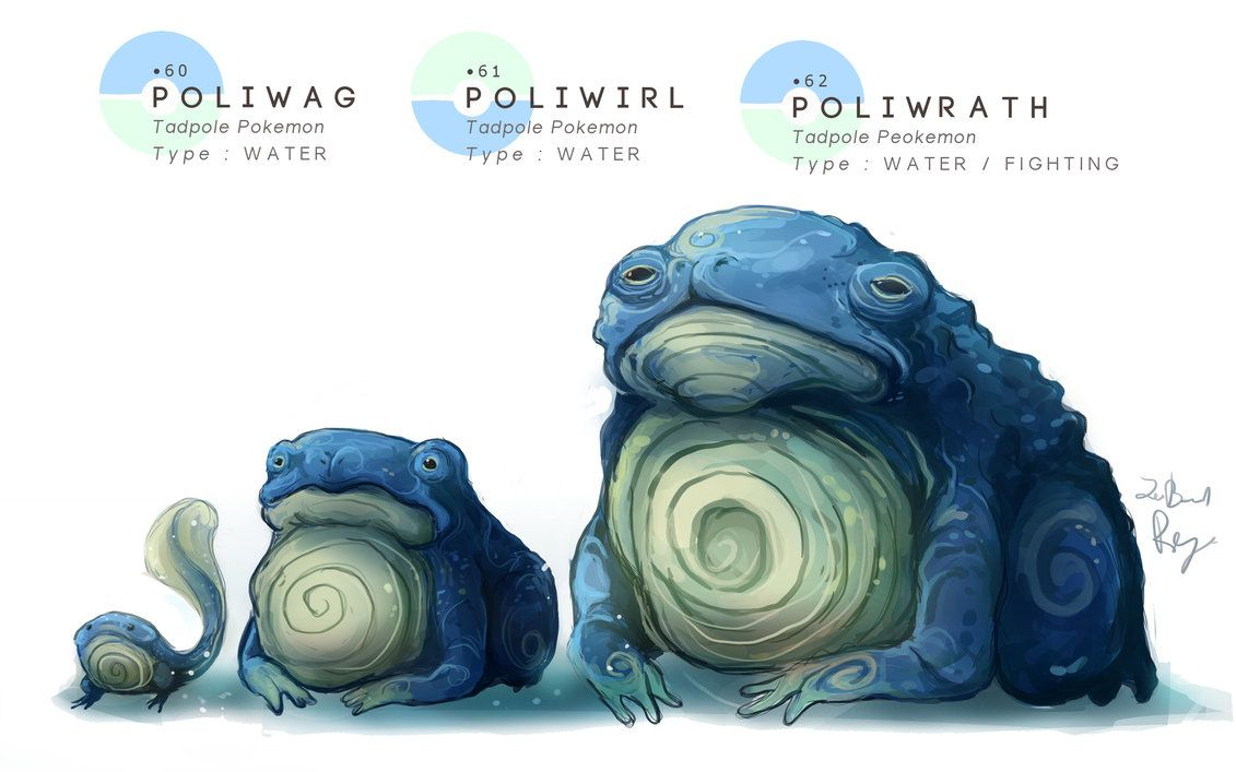 Poliwag – Poliwhirl – Poliwrath by MrRedButcher on DeviantArt