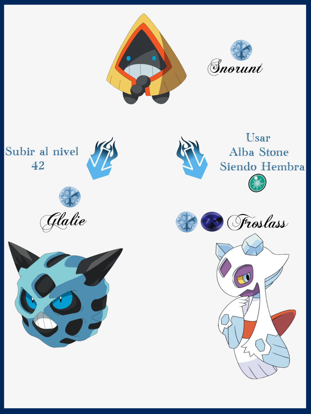 175 Snorunt Evoluciones by Maxconnery on DeviantArt