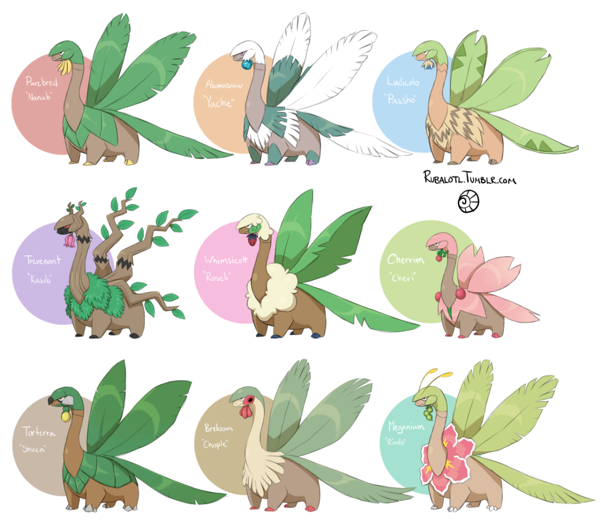 So I have a lot of ideas about Tropius.[[MORE]]What if Tropius had a …