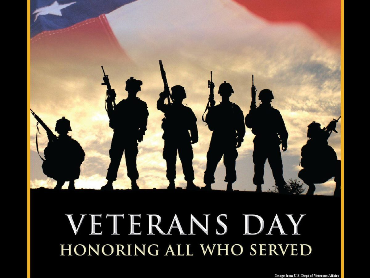 Veterans Day | HD Wallpapers